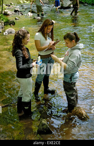 Female teenager high school students on field trip testing river for chemical indicators of water quality, New Jersey - Stock Photo