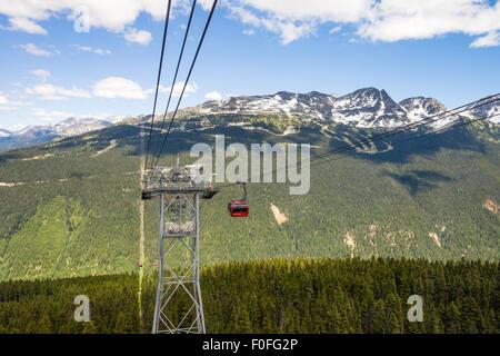 View towards Whistler Mountain from the PEAK2PEAK gondola connecting Whistler and Blackcomb Mountains, - Stock Photo