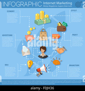 Internet Marketing Infographics with Flat style icons such as Megaphone, Brain, Handshake, Money, Piggy Bank. Can - Stock Photo