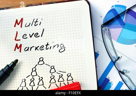 Notepad with  Multi level marketing MLM on office wooden table. - Stock Photo