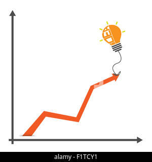 creative light bulb,saving sign,ideas concepts,business background - Stock Photo