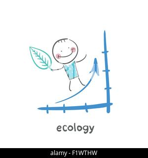 ecology. Fun cartoon style illustration. The situation of life. - Stock Photo