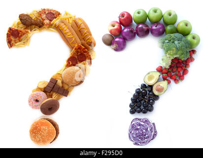 food additives and unhealthiness Depending on who you talk to, food additives are either toxins or marvels of the modern world who's right.