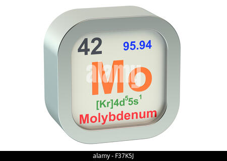 Symbol For The Chemical Element Molybdenum Stock Photo 59914962 Alamy