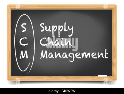 Blackboard SCM - Stock Photo