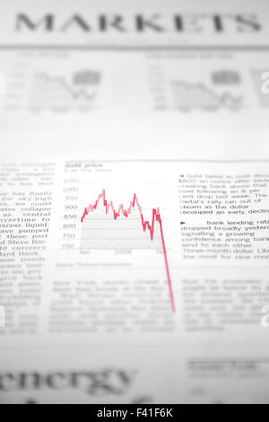 Financial market chart showing losses - Stock Photo