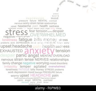 Word cloud concept for stress and anxiety in the shape of a bomb with a fuse lit - Stock Photo