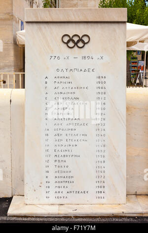 List of summer Olympic Games dates and venues in Greek on marble plaque, Panathenaic Stadium, Athens, Greece - Stock Photo
