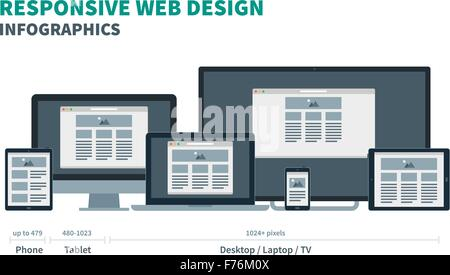 Fully responsive web design for phone, tablet, laptop, desktop and tv on in devices - Stock Photo