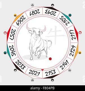 chinese zodiac, ox Stock Vector Art & Illustration, Vector Image