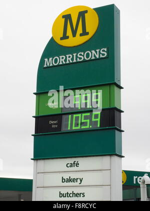Exeter fuel prices