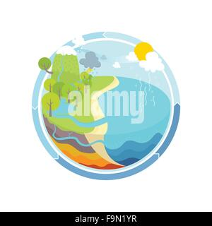 Vector Illustration of The Water Cycle in Nature - Stock Photo