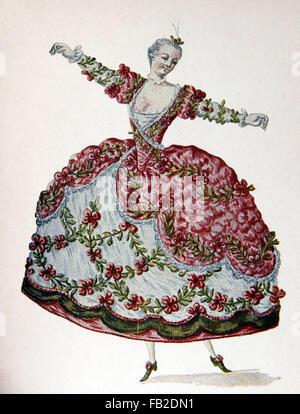 Figurine fur ein Ballett - Stock Photo