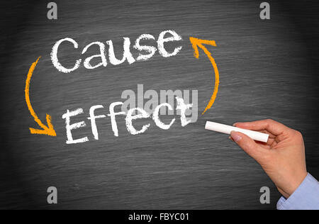 Cause and Effect - Stock Photo