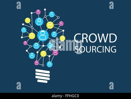 Crowd sourcing new ideas via social network brainstorming. Ideation for finding disruptive business models represented - Stock Photo