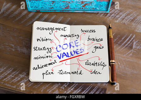Retro effect and toned image of notebook next to a fountain pen. Business concept image with handwritten text CORE - Stock Photo