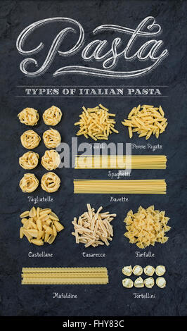 Different types of Italian uncooked pasta on black slate stone background with white chulk lettering top view vertical - Stock Photo