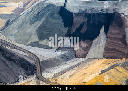 Garzweiler surface mine of lignite, brown coal - Stock Photo
