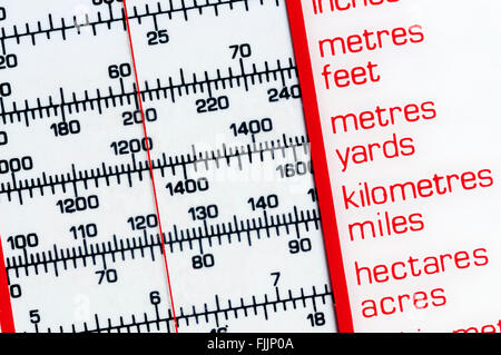 A conversion scale between British or Imperial and European or Metric units of measurement. - Stock Photo