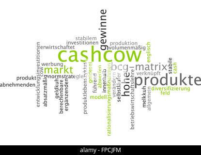 Cashcow Cashkuh Kuh Cow Cash Geld Gewinn