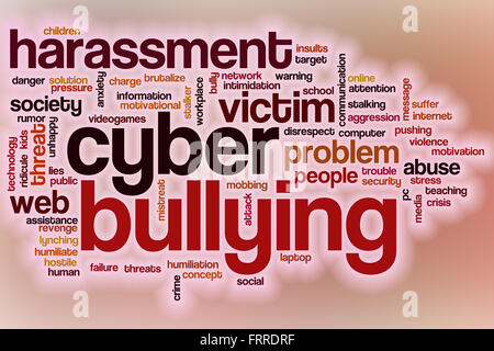 abstract bullying Objective: bullying has become a major national concern, particularly as it affects children with disabilities the current study aimed to determine the association between psychiatric comorbid conditions, involvement in bullying (victim, bully, or bully–victim), and the immediate psychological.