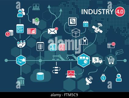 Industry 4.0 (industrial internet) concept and infographic. Connected devices and objects with business automation - Stock Photo