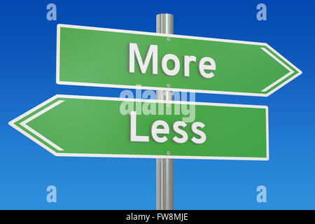 more or less concept on the road signpost, 3D rendering - Stock Photo