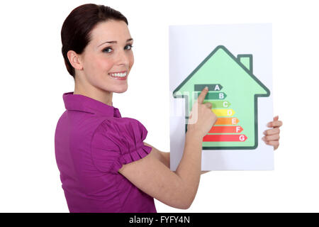 Woman pointing to an energy efficiency rating chart - Stock Photo