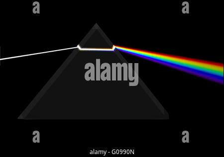 Prism disperses light beam into the rainbow colors - Stock Photo