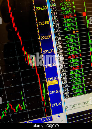 stark falling price of shares on the stock exchange - Stock Photo