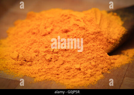 Ground turmeric in a spoon on wooden surface