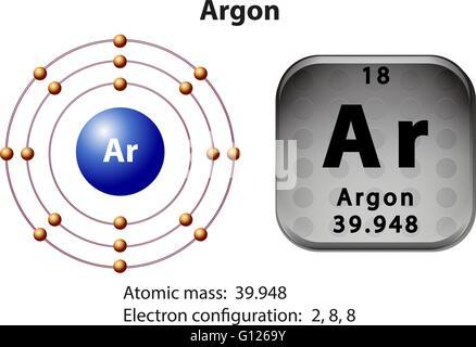 Argon Argon Diagram