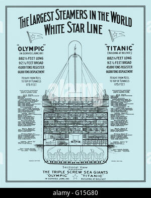 Cutaway view of the White Star Line's steamers RMS Titanic and RMS Olympic, showing the decks and particulars. - Stock Photo
