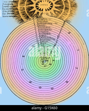 Color enhanced historical diagram illustrating the grafting of Aristotelian theory onto the Christian version of - Stock Photo