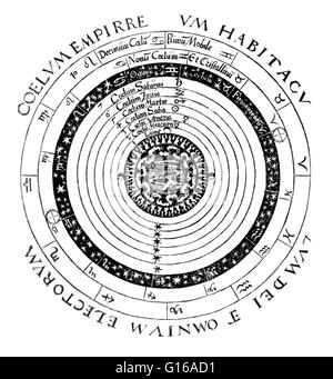 The grafting of Aristotelian theory onto the Christian version of the cosmos, engraving from Peter Apian's Cosmographicus - Stock Photo
