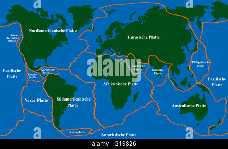 Plate tectonics - world map with fault lines of major an minor plates. GERMAN LABELING! - Stock Photo