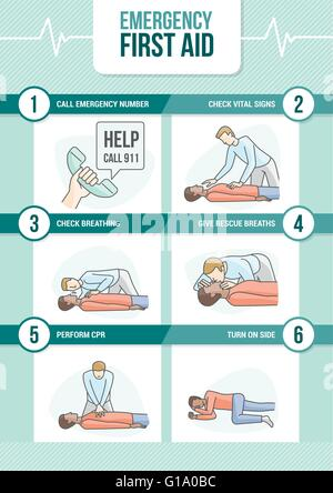 Emergency first aid cpr procedure with stick figures giving rescue breath and cardiomanipulatory resuscitation - Stock Photo