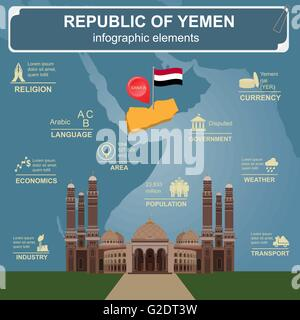 Yemen  infographics, statistical data, sights. Vector illustration - Stock Photo