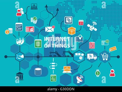 Internet of things IOT conceptual background with workflow of end to end supply chain as vector illustration - Stock Photo