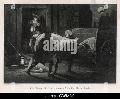Great Plague of London, 1665. Loading the dead cart          Date: 1665 - Stock Photo
