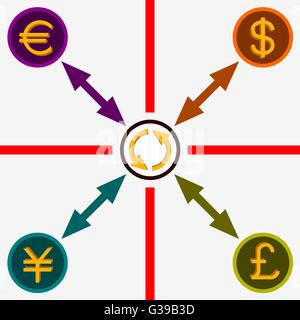 Illustration of currency conversion dollar euro yen and British pound - Stock Photo