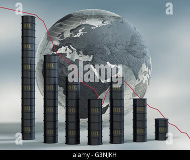 Globe and stacked oil barrels, Africa, Europe, Asia, price erosion - Stock Photo