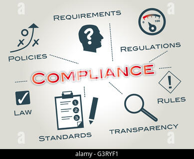 Compliance - Chart with keywords and icons - Stock Photo