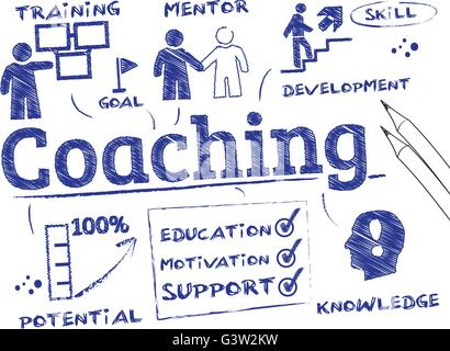 Coaching concept. Chart with keywords and icons - Stock Photo
