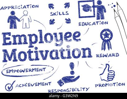 Employee motivation - chart with keywords and icons - Stock Photo