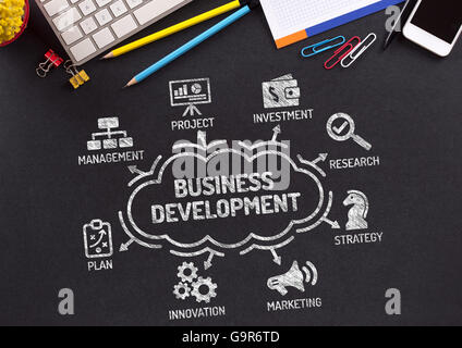 Business Development Chart with keywords and icons on blackboard - Stock Photo