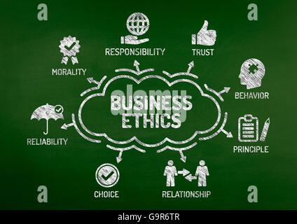 Business Ethics Chart with keywords and icons on blackboard - Stock Photo
