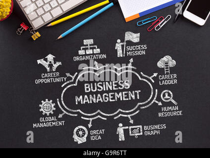 Business Management Chart with keywords and icons on blackboard - Stock Photo