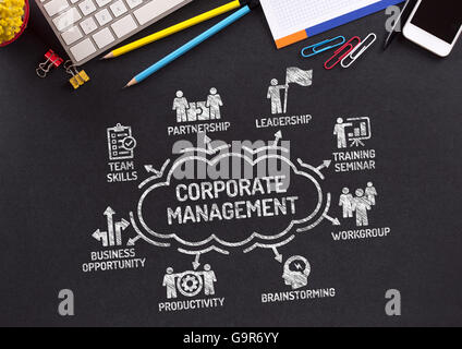 Corporate Management Chart with keywords and icons on blackboard - Stock Photo