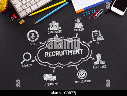Recruitment Chart with keywords and icons on blackboard - Stock Photo